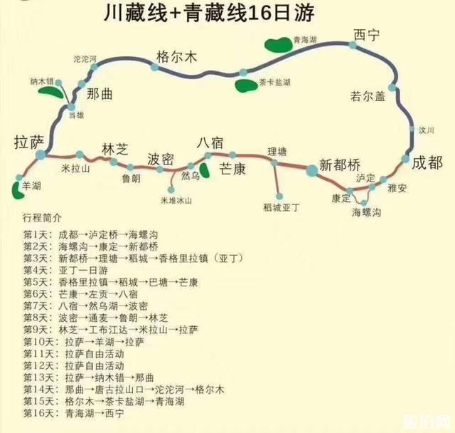 川藏線路線圖2020最新版
