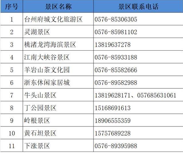 2020臺州景區預約方式和攻略