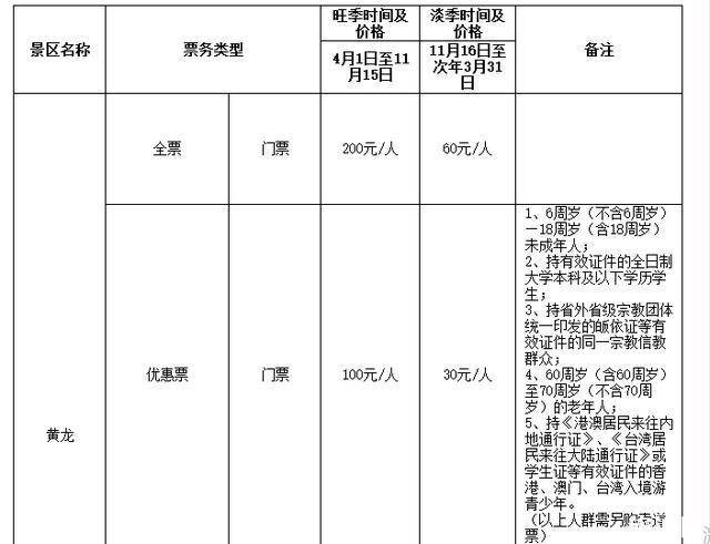 四川黄龙景区介绍 黄龙景区地图-游览路线
