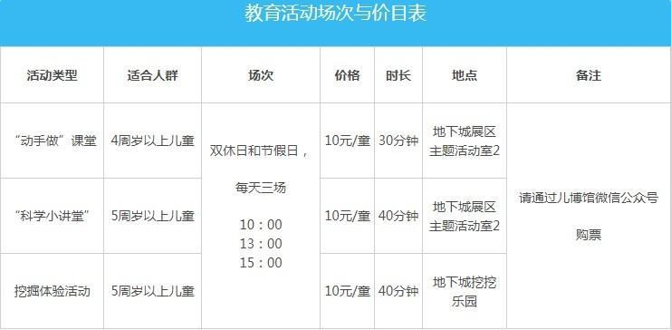 上海兒童博物館科普主題活動場次與價目表