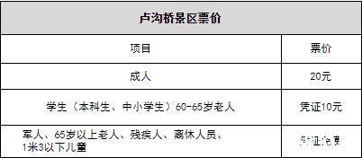 盧溝橋景區門票多少錢 優惠政策2020