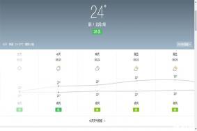 贵州遵义天气预报15天 端午接下来还会下雨吗2020