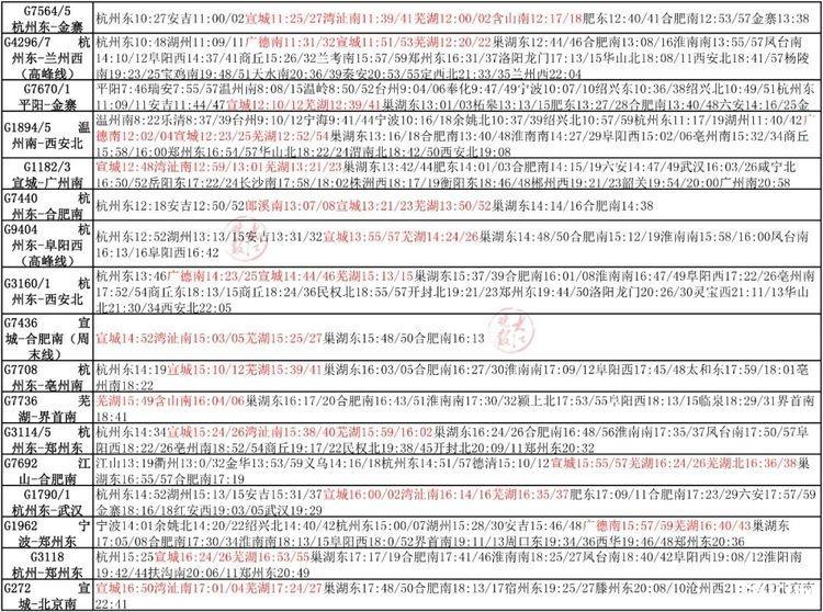 商合杭高铁列车时刻表 附路线图