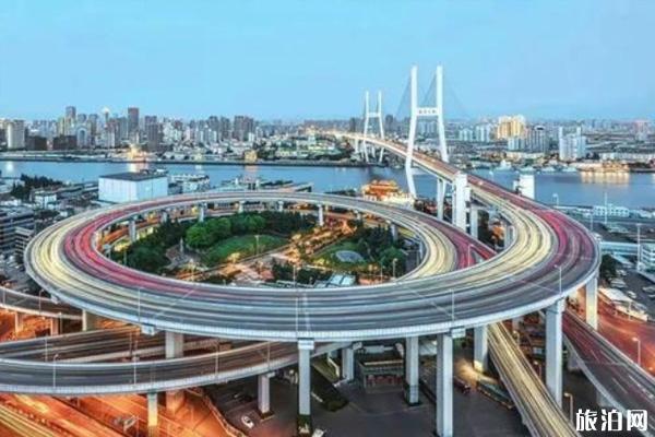 上海限行規定2020年-限行范圍