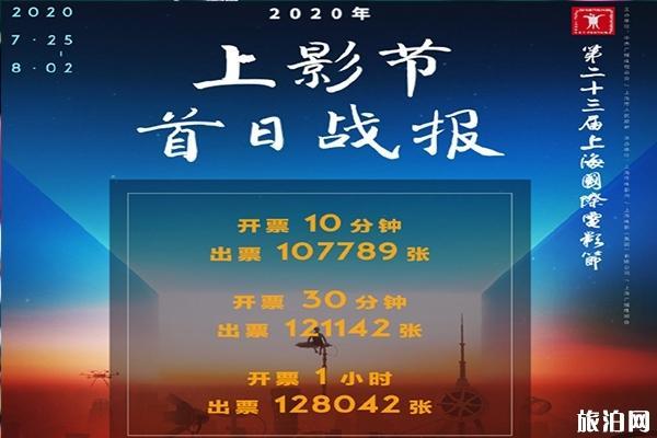 2020上海國際電影節哪些影片入圍-哪些影院可以觀看