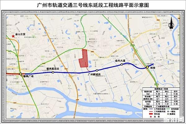 2020广州各地铁进度最新消息