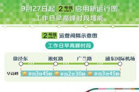 上海地铁2号线7号线以及16号线增能 附新运行图