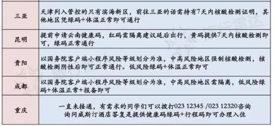 天津去外地需要隔離嗎最新 全國各地防控政策匯總
