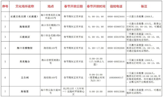 2021海口春节文体活动汇总-场馆开放时间表