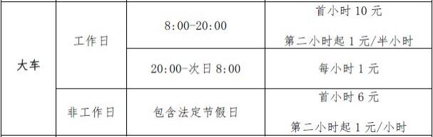 2021年深圳大運中心停車場收費價格變更