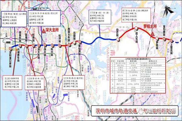 深圳地鐵13號線最新進展