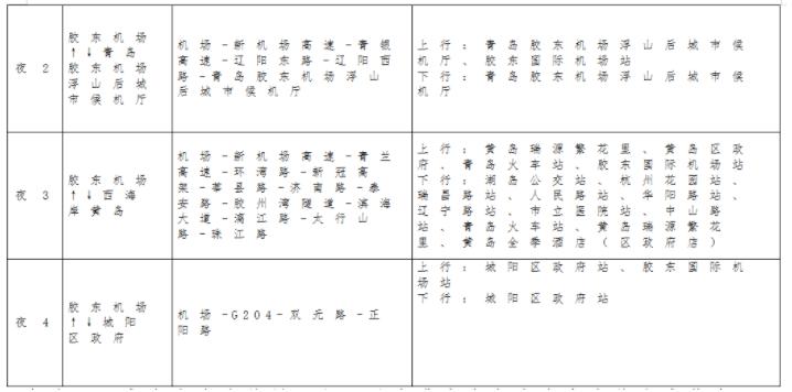 2021年8月12日青島膠東國際機場實施轉場運營-交通指南
