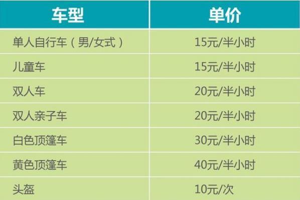 苏州阳澄湖吃蟹游玩路线推荐